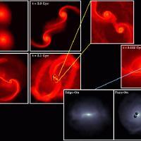 Black Hole - Galactic Merger
